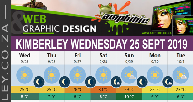 Today in Kimberley South Africa - Weather News Events 2019/09/25