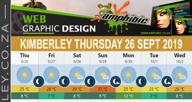 Today in Kimberley South Africa - Weather News Events 2019/09/26