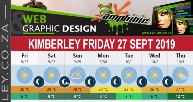 Today in Kimberley South Africa - Weather News Events 2019/09/27