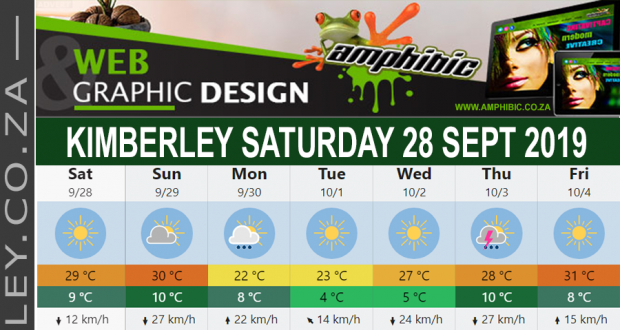 Today in Kimberley South Africa - Weather News Events 2019/09/28