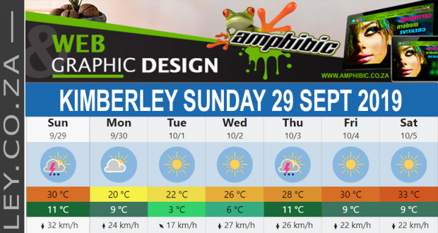 Today in Kimberley South Africa - Weather News Events 2019/09/29