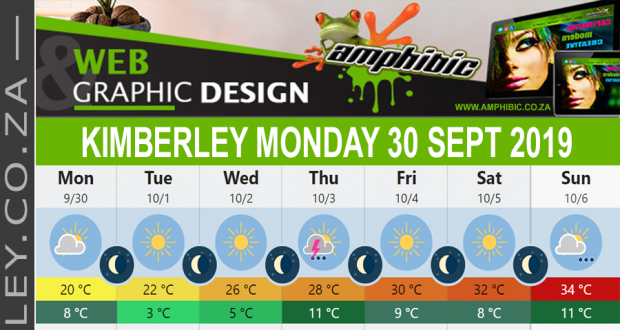 Today in Kimberley South Africa - Weather News Events 2019/09/30