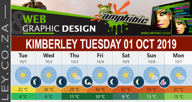 Today in Kimberley South Africa - Weather News Events 2019/10/01