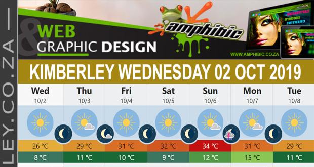 Today in Kimberley South Africa - Weather News Events 2019/10/02