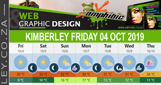Today in Kimberley South Africa - Weather News Events 2019/10/04