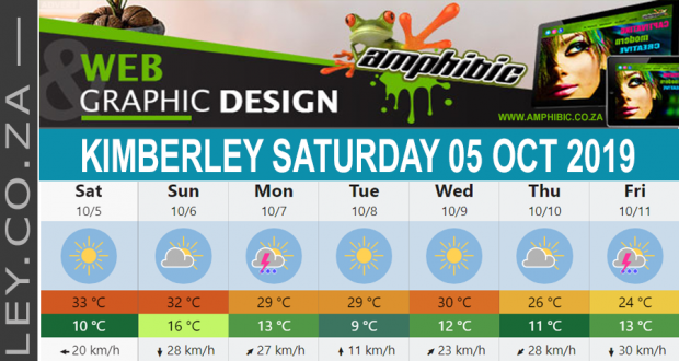 Today in Kimberley South Africa - Weather News Events 2019/10/05