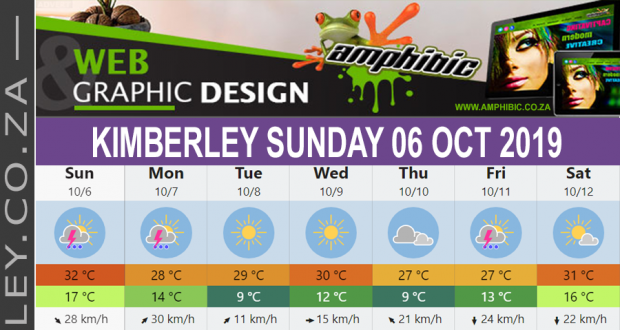 Today in Kimberley South Africa - Weather News Events 2019/10/06