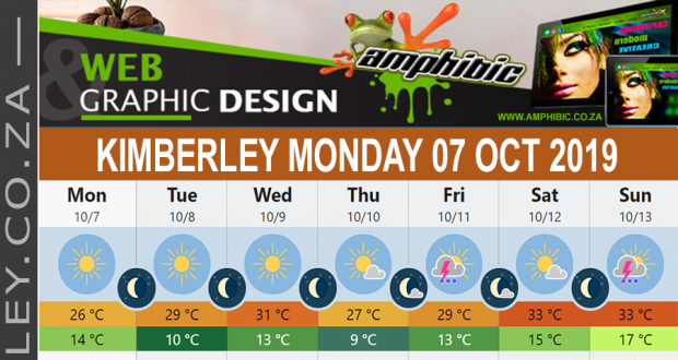 Today in Kimberley South Africa - Weather News Events 2019/10/07