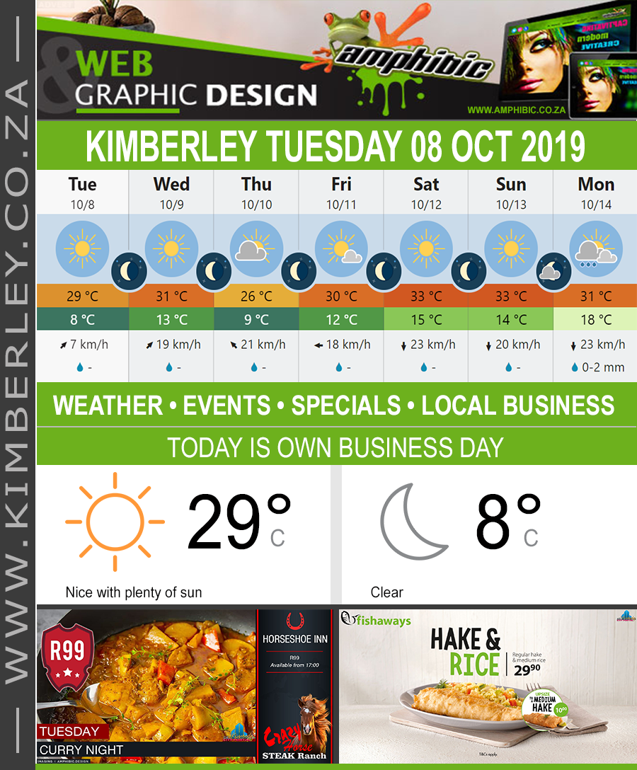 Today in Kimberley South Africa - Weather News Events 2019/10/08
