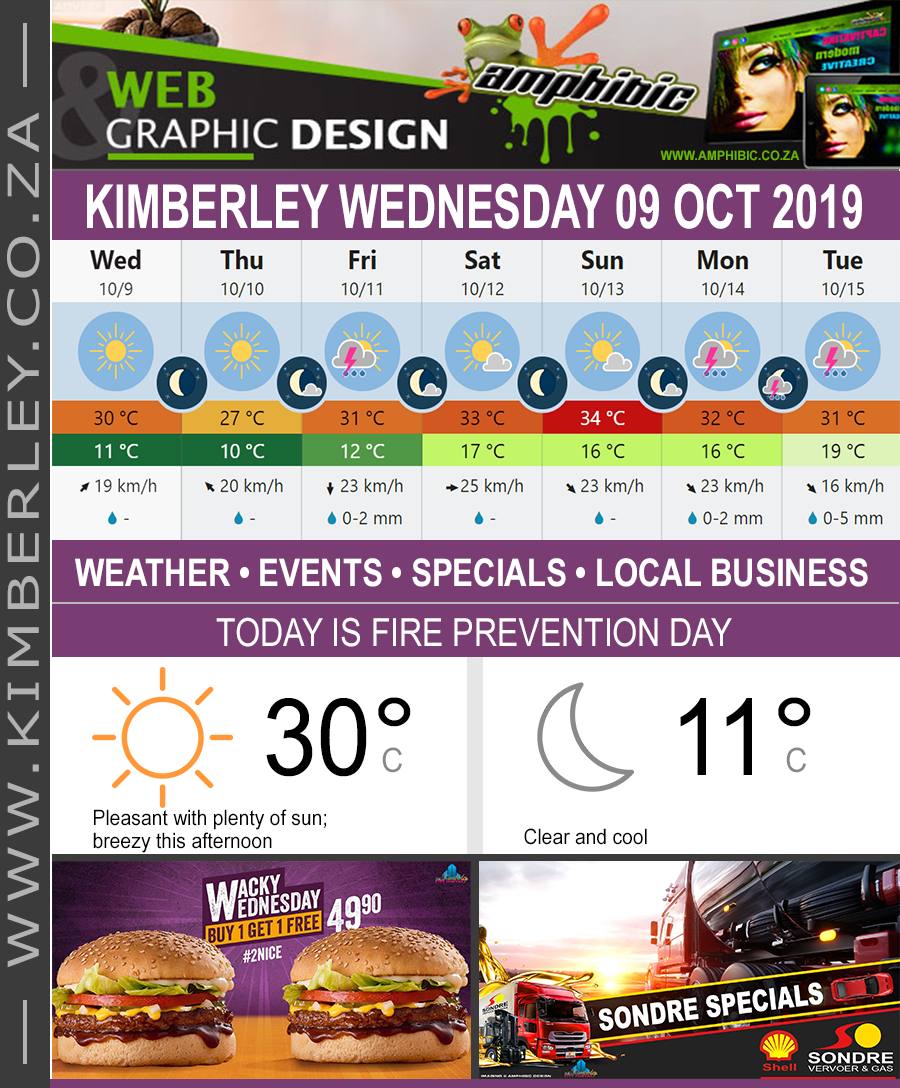 Today in Kimberley South Africa - Weather News Events 2019/10/09