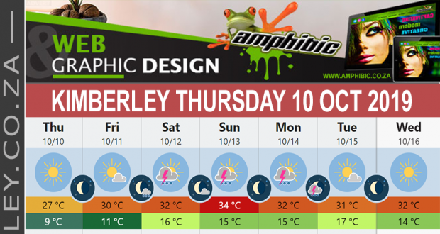 Today in Kimberley South Africa - Weather News Events 2019/10/10