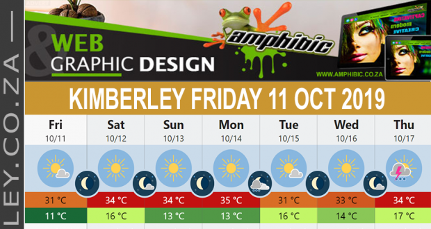 Today in Kimberley South Africa - Weather News Events 2019/10/11