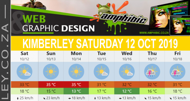 Today in Kimberley South Africa - Weather News Events 2019/10/12