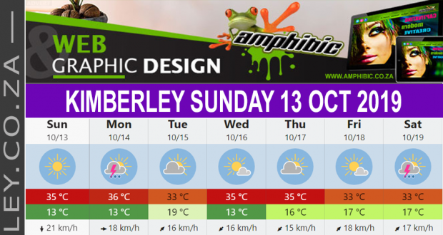 Today in Kimberley South Africa - Weather News Events 2019/10/13