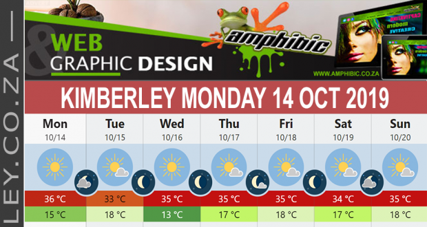 Today in Kimberley South Africa - Weather News Events 2019/10/14