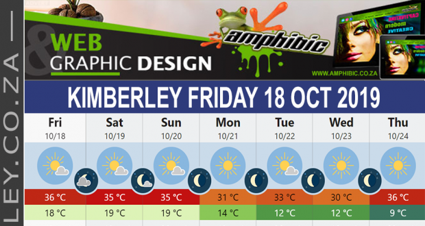 Today in Kimberley South Africa - Weather News Events 2019/10/18