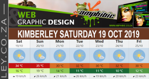 Today in Kimberley South Africa - Weather News Events 2019/10/19