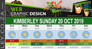 Today in Kimberley South Africa - Weather News Events 2019/10/20