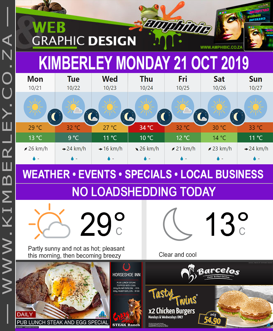 Today in Kimberley South Africa - Weather News Events 2019/10/21
