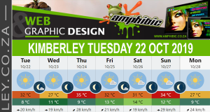 Today in Kimberley South Africa - Weather News Events 2019/10/22