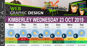 Today in Kimberley South Africa - Weather News Events 2019/10/23