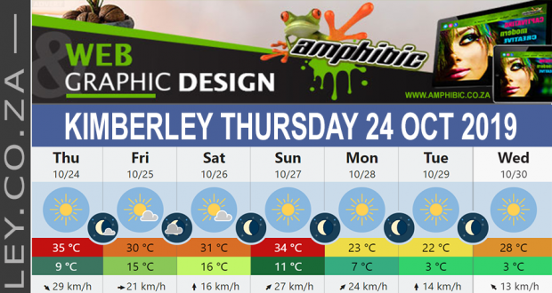 Today in Kimberley South Africa - Weather News Events 2019/10/24