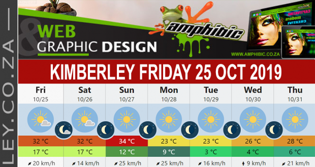 Today in Kimberley South Africa - Weather News Events 2019/10/25