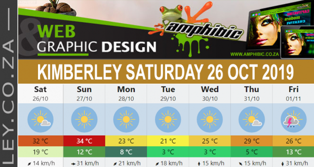 Today in Kimberley South Africa - Weather News Events 2019/10/26