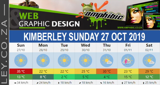Today in Kimberley South Africa - Weather News Events 2019/10/27
