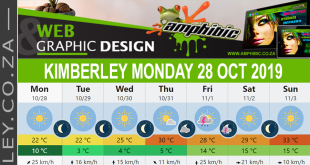 Today in Kimberley South Africa - Weather News Events 2019/10/28
