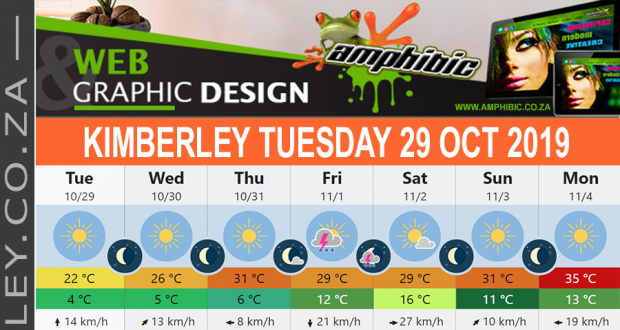 Today in Kimberley South Africa - Weather News Events 2019/10/29