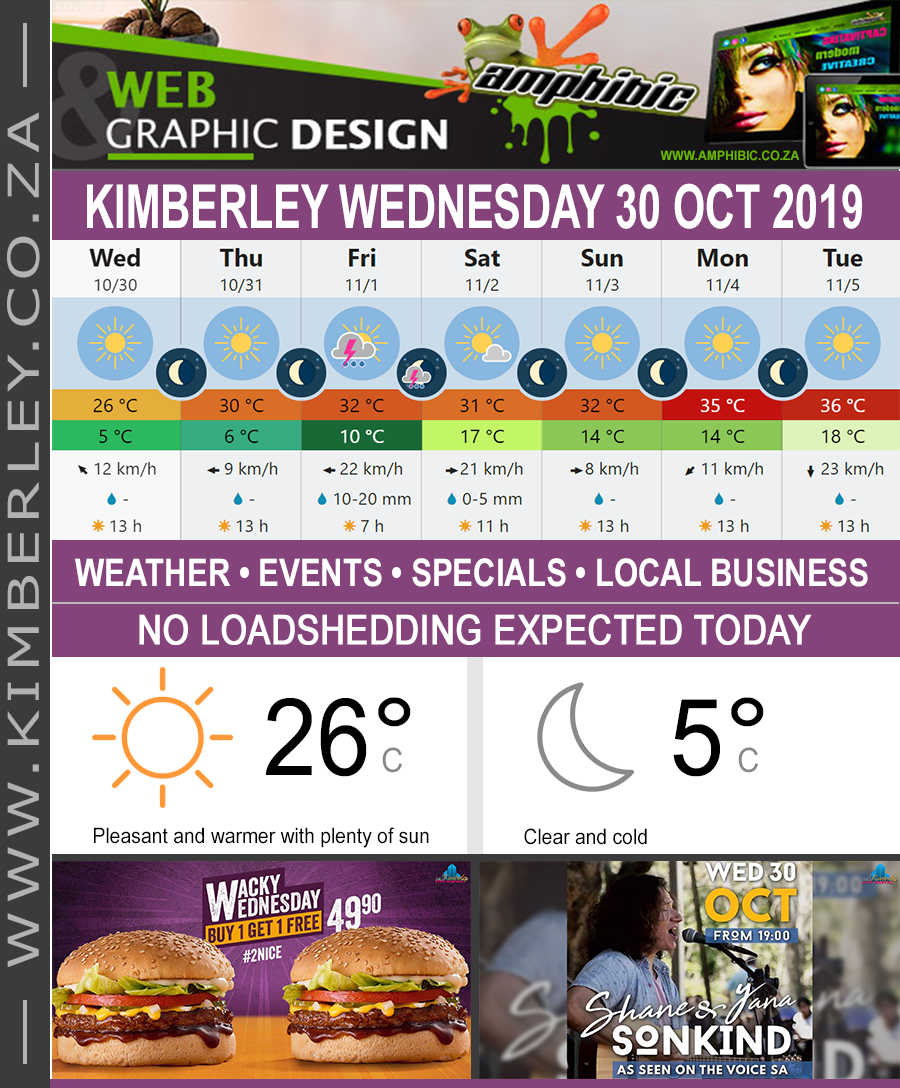 Today in Kimberley South Africa - Weather News Events 2019/10/30
