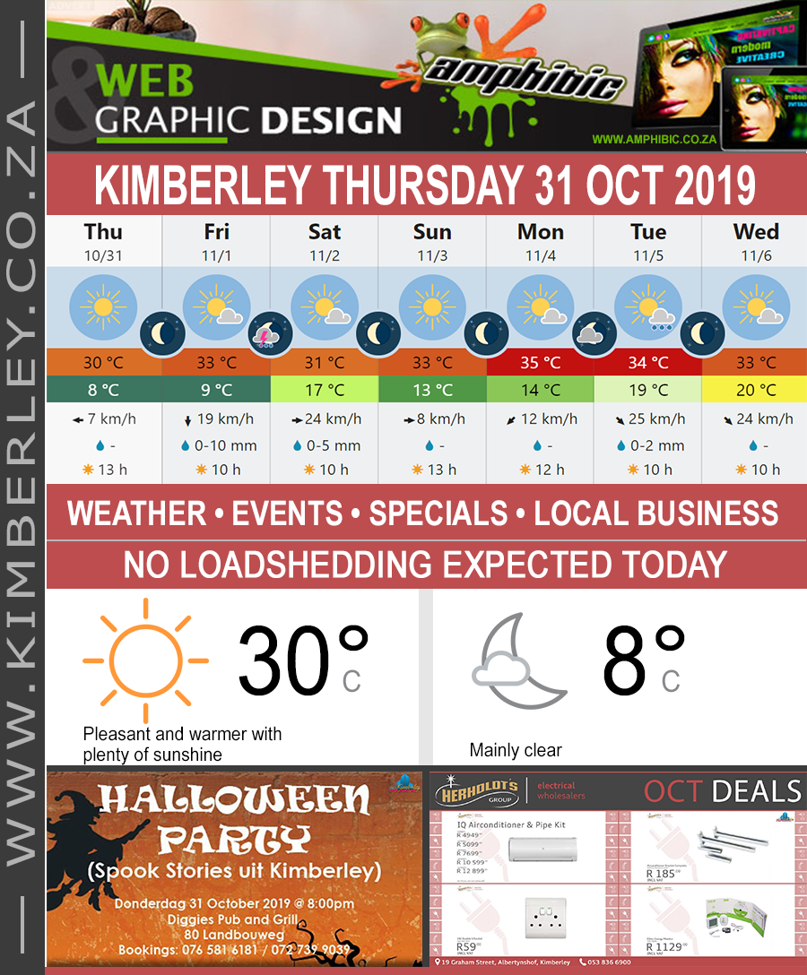 Today in Kimberley South Africa - Weather News Events 2019/10/31