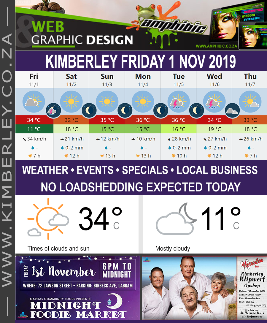 Today in Kimberley South Africa - Weather News Events 2019/11/01