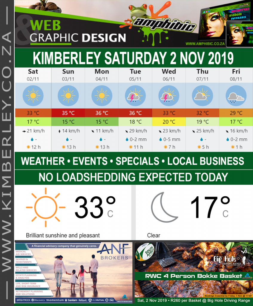 Today in Kimberley South Africa - Weather News Events 2019/11/02