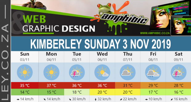 Today in Kimberley South Africa - Weather News Events 2019/11/03