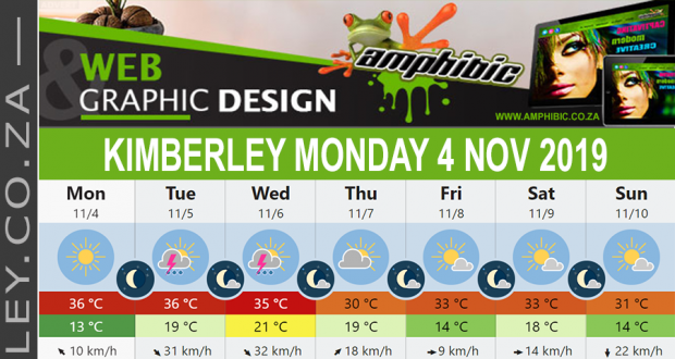 Today in Kimberley South Africa - Weather News Events 2019/11/04