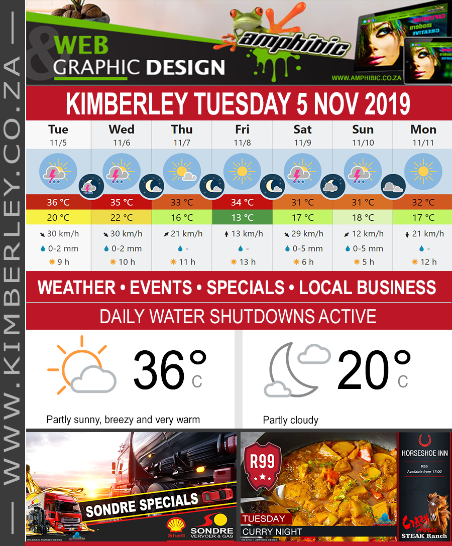 Today in Kimberley South Africa - Weather News Events 2019/11/05