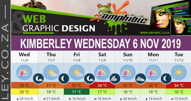 Today in Kimberley South Africa - Weather News Events 2019/11/06