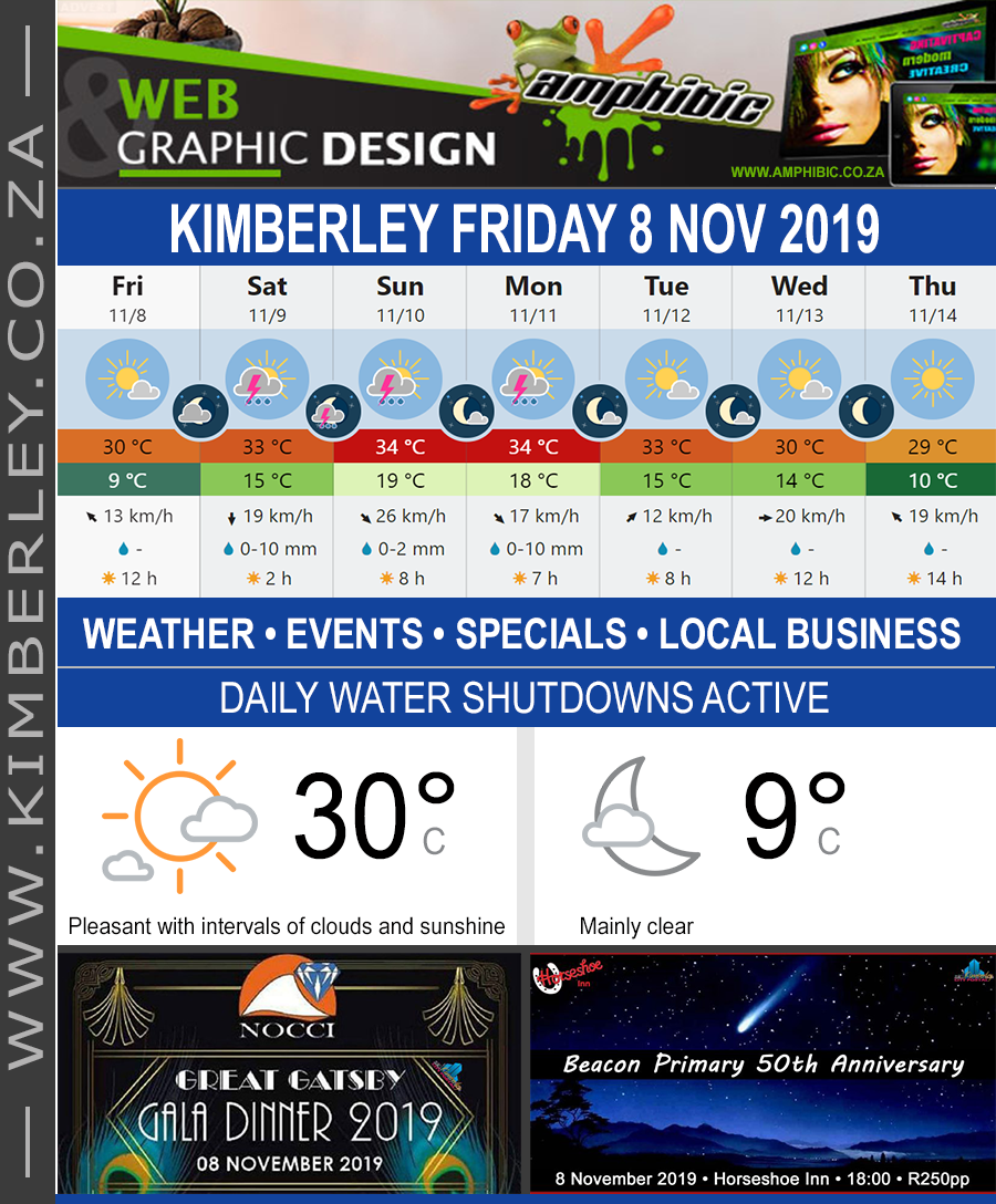 Today in Kimberley South Africa - Weather News Events 2019/11/08