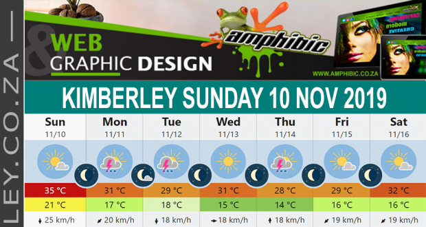 Today in Kimberley South Africa - Weather News Events 2019/11/10
