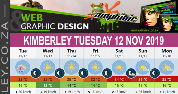 Today in Kimberley South Africa - Weather News Events 2019/11/12