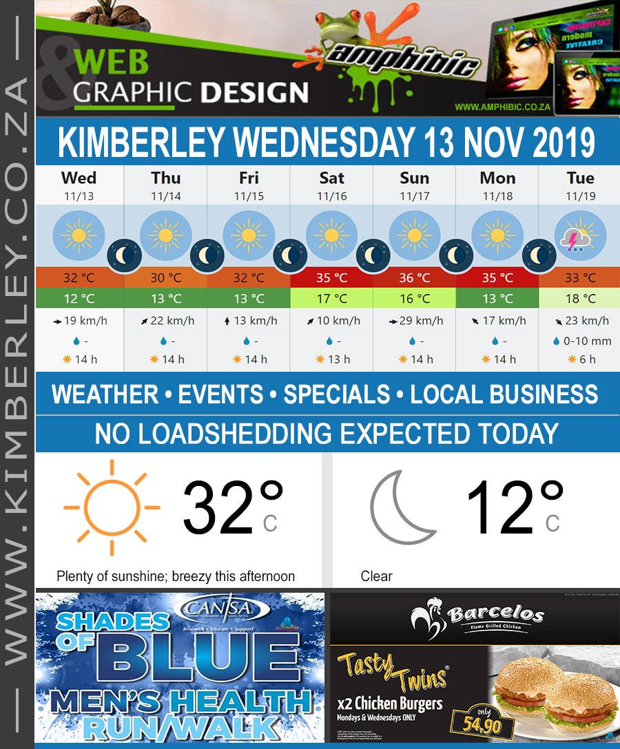 Today in Kimberley South Africa - Weather News Events 2019/11/13