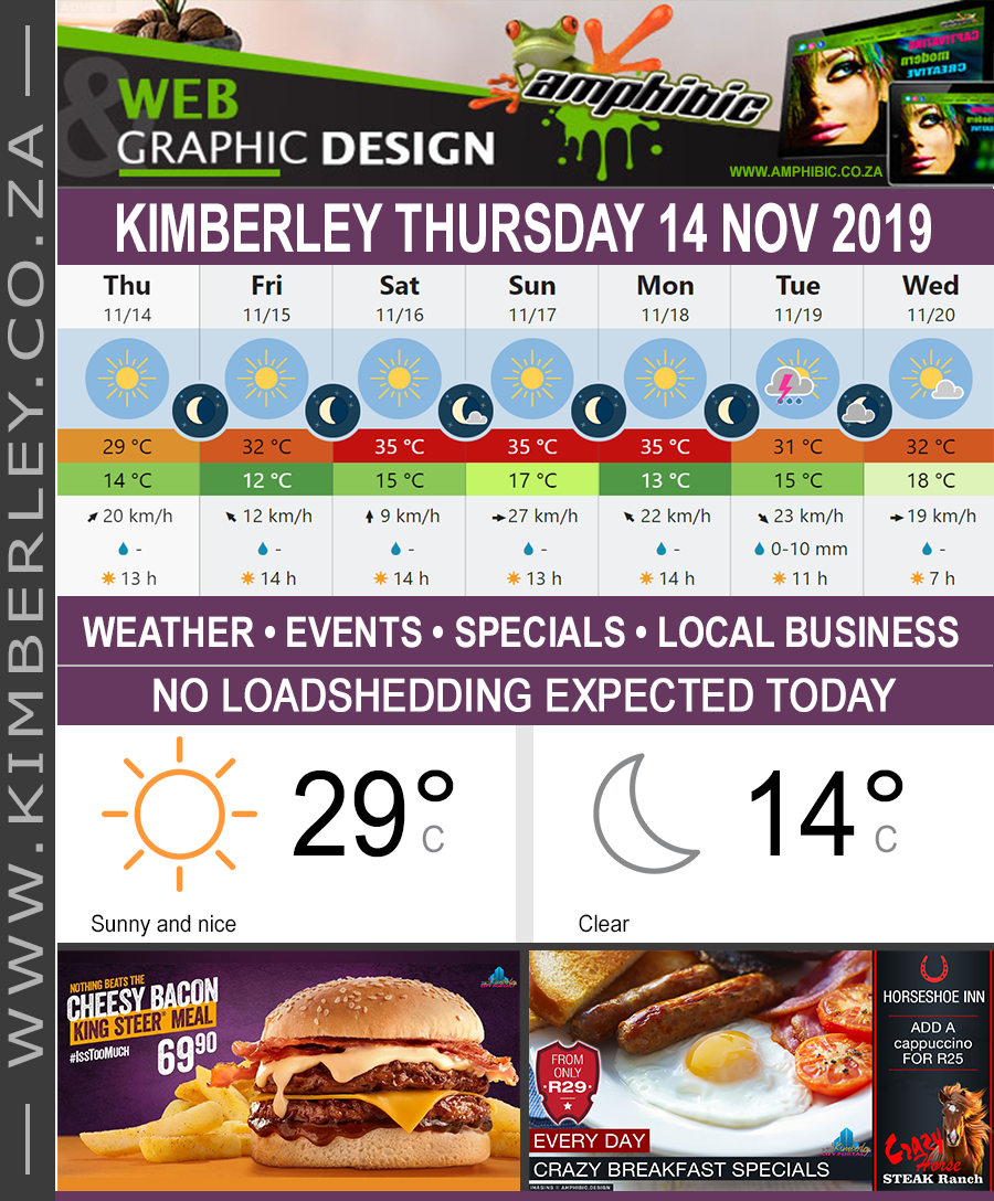 Today in Kimberley South Africa - Weather News Events 2019/11/14