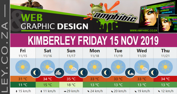 Today in Kimberley South Africa - Weather News Events 2019/11/15