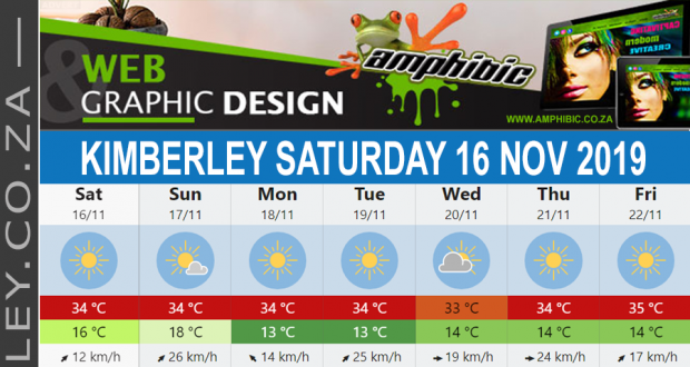 Today in Kimberley South Africa - Weather News Events 2019/11/16