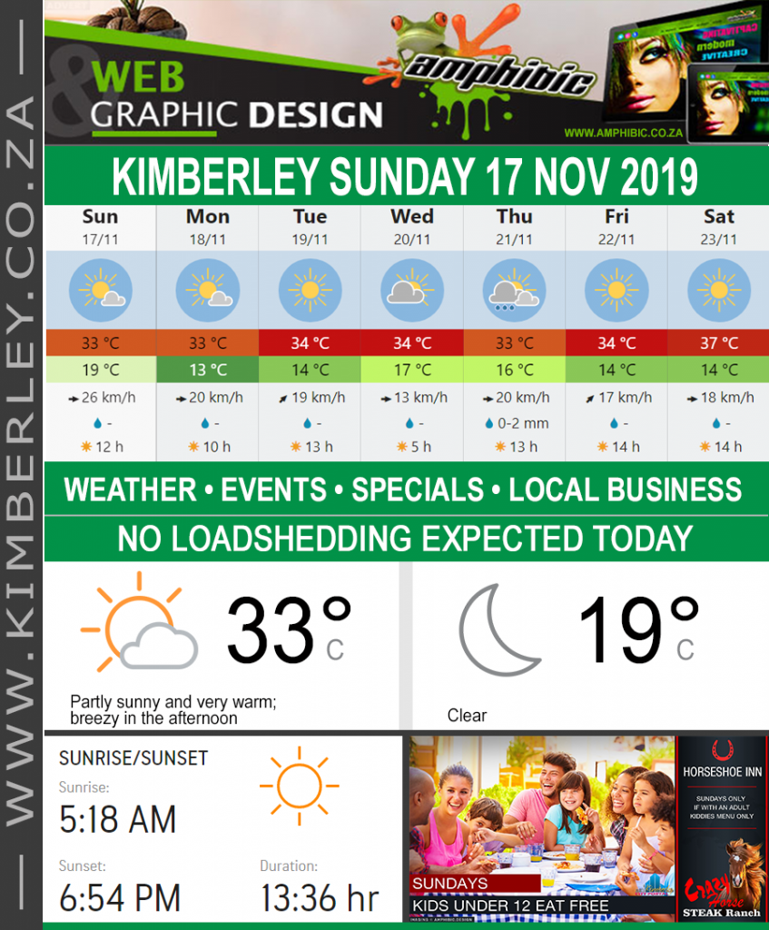 Today in Kimberley South Africa - Weather News Events 2019/11/1