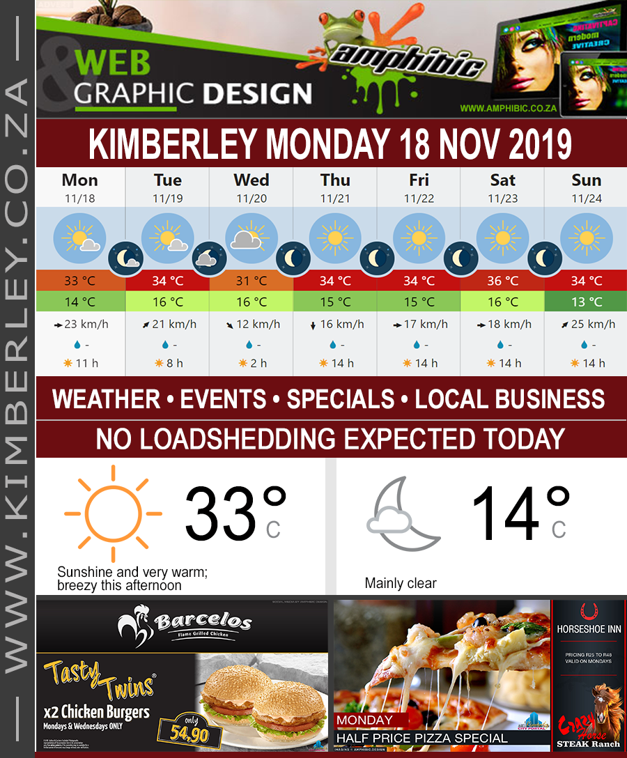Today in Kimberley South Africa - Weather News Events 2019/11/18