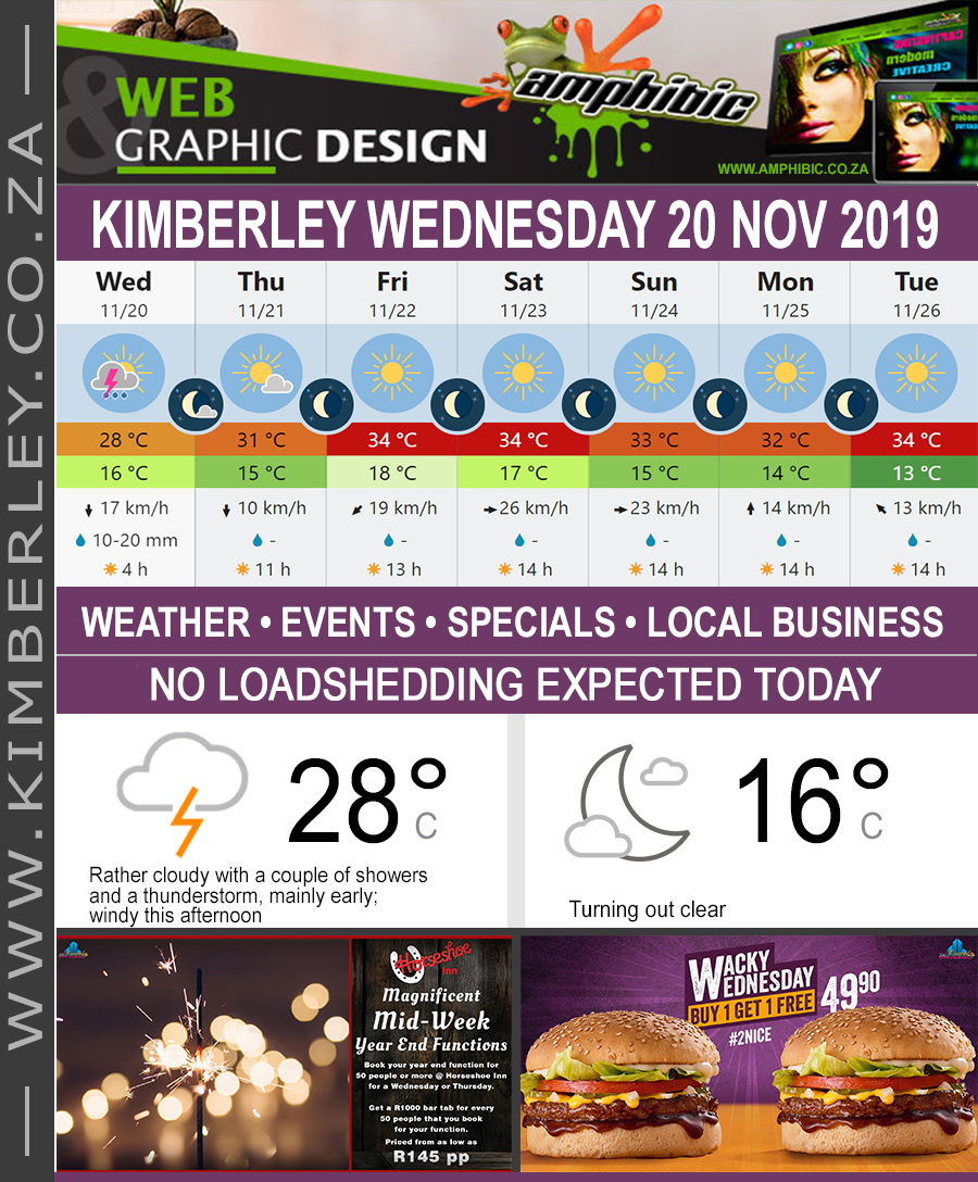 Today in Kimberley South Africa - Weather News Events 2019/11/20