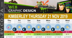 Today in Kimberley South Africa - Weather News Events 2019/11/21